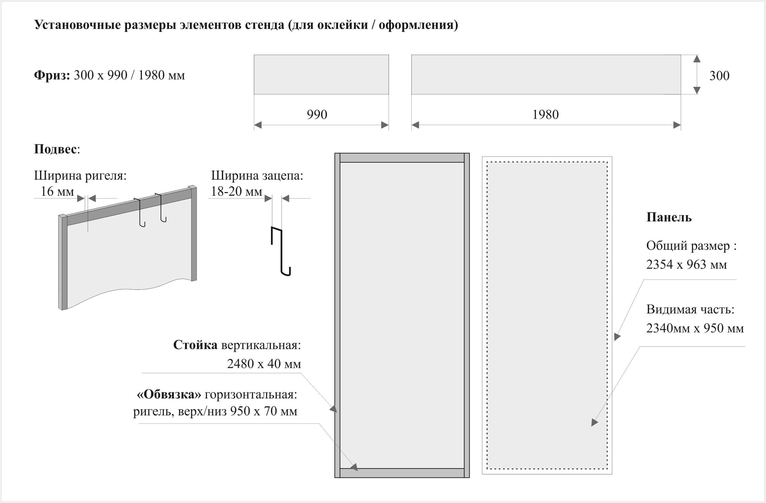 Схема размеры оформления стендов, панелей ЦБ 13 04 2018